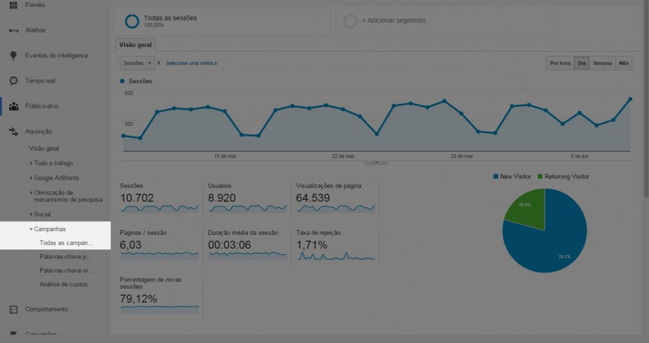 Google Analytics - Relatorio de campanhas